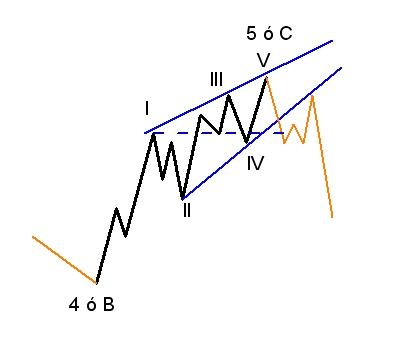trdiagonal.jpg