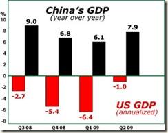 PBI China