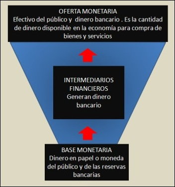 base-monetaria-thumb