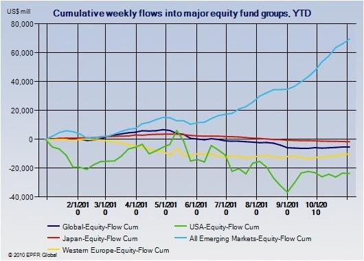 flujo de fondos