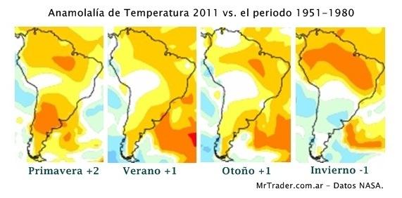 Anomalía de temperatura 2011 vs. 1951-1980