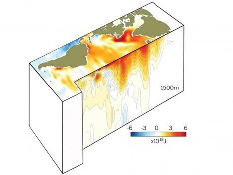 Calor acumulado en el océano Atlántico Norte