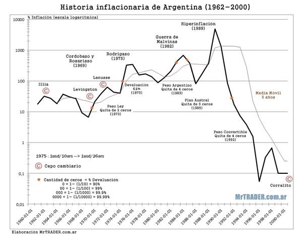 Histo_inflacion1